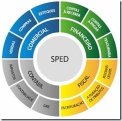 sped-diagrama